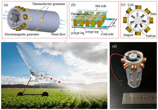 hybrid energy harvester; thermoelectric;; electromagnetic;